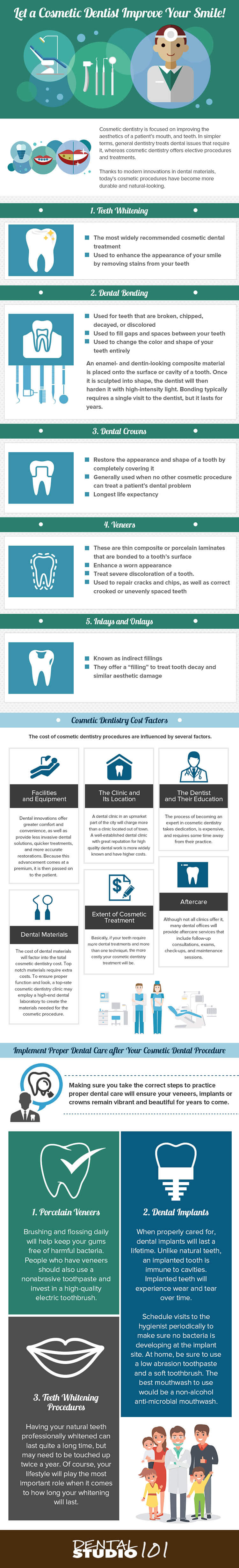 cosmetic dentistry infographic - Dental Studio 101
